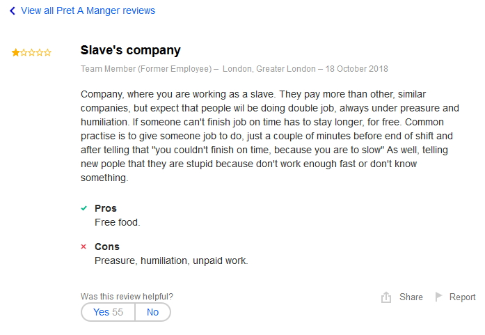 2019-10-18 Slaves company 55 approval