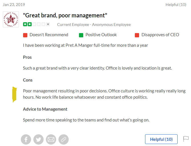 2019-01-23 Great Brand Poor Management - RVW24352473 marked